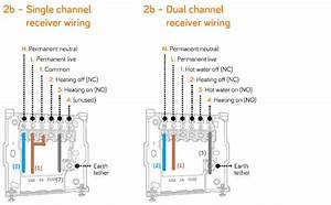Central Heating Wiring Diagram S Plan Plus