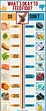 Human Food for Dogs: Dog-Friendly Foods Tips And Advice