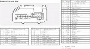 2010 Dodge Charger Interior Fuse Box Location