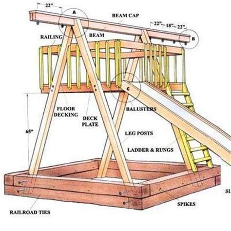 ideas  swing set plans  pinterest wooden swing set plans swing sets  kids