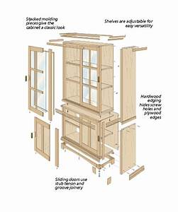 Sliding-Door Display Cabinet Woodsmith Plans