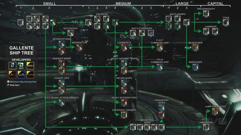 Eve Online Infographic Visual Aids
