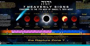 John Hagee DVDs Blood Moons - Pics about space