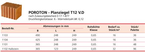 wienerberger poroton preisliste 2017 planziegel t12 mischungsverh 228 ltnis zement