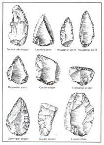 Types of Stone Age Tools