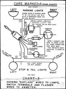 similiar wire turn signal switch wiring schematic keywords vintage hot rod turn signals wiring diagrams etc cb750cafe