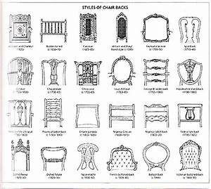 Names of different chair styles linda holt interiors for Interior design styles with names