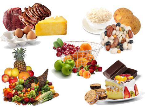 Tabel calorii carne