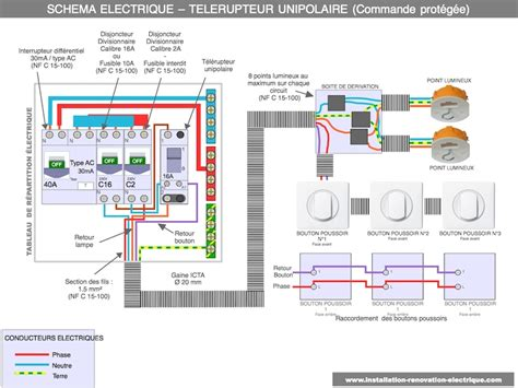 Schema De Cablage Telerupteur Unipolaire