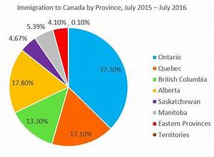 Canada Welcomed a Record 320,932 New Immigrants Over the ...
