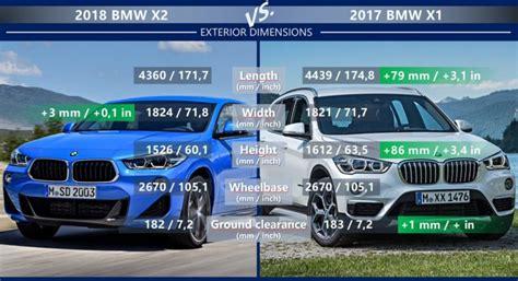 BMW X2 vs BMW X1: Which one to choose?