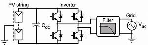 Voltage Source Pv Transformerless Inverter Connected To