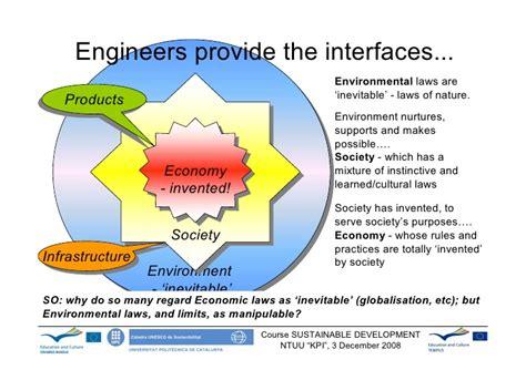 Home - Engineering Economics - LibGuides at Riphah ...