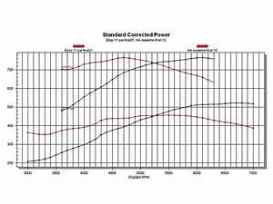 5 7 Hemi Engine Parts Schematic