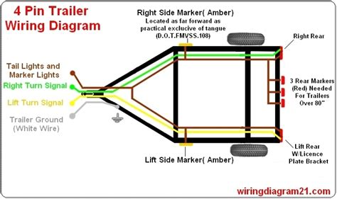 4 Pin To 7 Pin Trailer Wiring by 4 Pin Trailer Connector Wiring Diagram Wiring Diagram