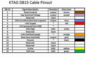 How To Solve Kess V2 Bootloader Adapter Problems