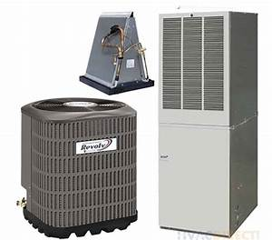 Complete Guide To Mobile Home Furnaces And Heat Pumps