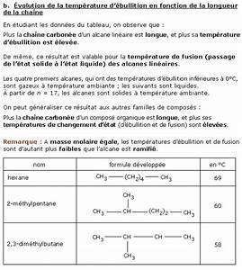 La Chaine E : influence de la cha ne carbon e sur les propri t s physiques des compos s organiques soutien ~ Medecine-chirurgie-esthetiques.com Avis de Voitures