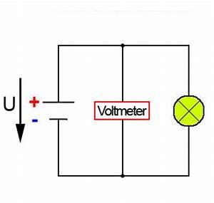 Elektrische Arbeit Berechnen : elektrische spannung elektrischer strom durch ladungsunterschied ~ Themetempest.com Abrechnung