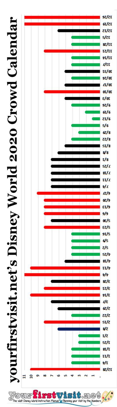 disney world crowds yourfirstvisitnet