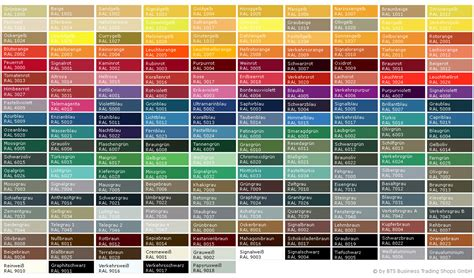 Ral Farbe  Die Neuesten Innenarchitekturideen