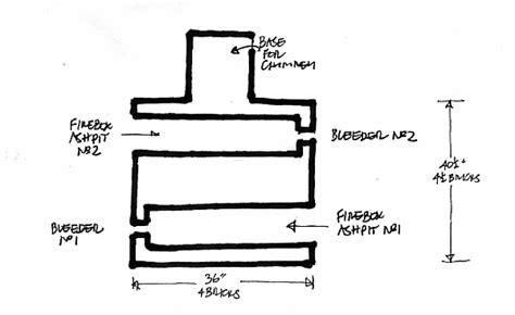 build wood kiln plans woodworking