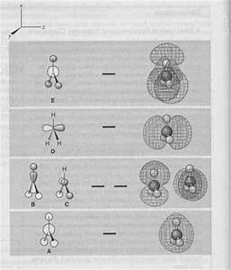 Molecular Orbital Theory  Planar Methyl
