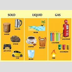Solid Liquid And Gases Chemistry@tutorvistacom