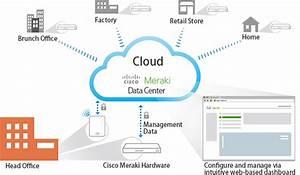 Cisco Meraki Cloud Managed Wireless   Infrastructure ...