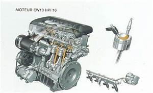 Futur Moteur Essence Peugeot : schema moteur peugeot 406 essence ~ Medecine-chirurgie-esthetiques.com Avis de Voitures