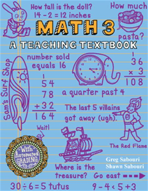 Our 3rd Grade Homeschool Curriculum