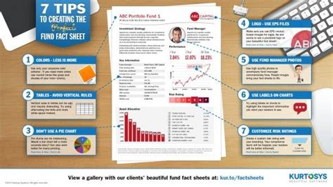 7 Tips To Creating The Perfect Fund Fact Sheet Infographic. Sample Resume For Maintenance. Sample Career Objective In Resume. Attorney Sample Resume. Standard Resume Format For Engineers. Network Technician Resume Sample. Sample Resume Of A Financial Analyst. Business School Resume Template. Resume Posting Service