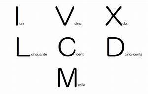 20 En Chiffre Romain : chiffres romains armelle ~ Melissatoandfro.com Idées de Décoration
