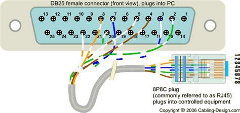 db25 wiring colors wiring diagram