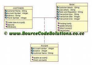 Class Diagram For Internet Banking System