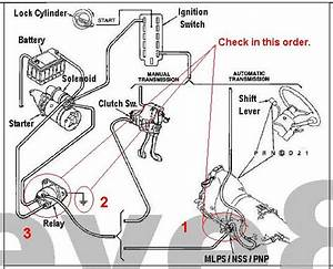 1998 Ford Explorer Starter Wiring Diagram