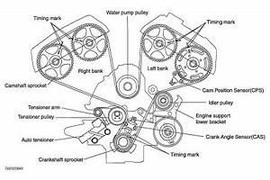 2005 Kium Sedona Engine Diagram