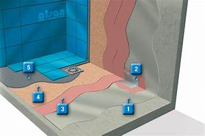 Kit D Étanchéité Sous Carrelage : tanch it carrelage salle de bain tendance d co tuiles ~ Melissatoandfro.com Idées de Décoration