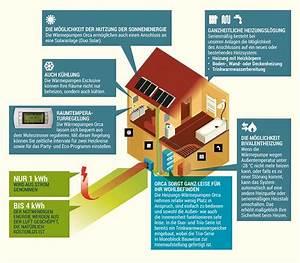 Wärmepumpe Luft Luft : w rmepumpen luft wasser w rmepumpen test f r luft wasser zu fairem preis ~ Watch28wear.com Haus und Dekorationen