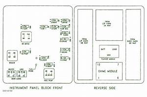 1996 Saturn Sw2 Fuse Box Diagram  U2013 Auto Fuse Box Diagram