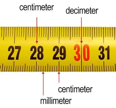 Accurately Reading A Tape Measure Inchesmetricfractional Read