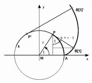 Zykloide Berechnen : was ist eine evolvente ~ Themetempest.com Abrechnung