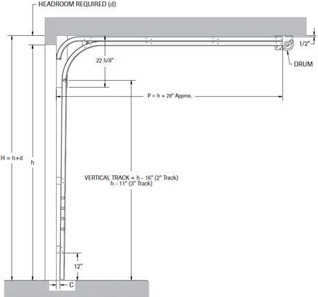 garage door height headroom door frame and calculation architects garaga