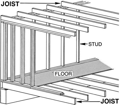 floor joist span definition joist