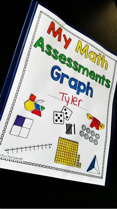 Math Grade 5th Guided 4th 3rd Third