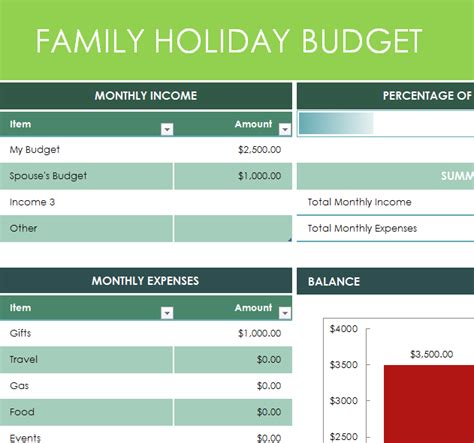 family holiday budget  excel templates