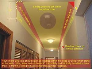 Smoke And Carbon Monoxide Detector Requirements