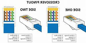 Rj45 Crossover Wiring Diagram Hd Dump Me For