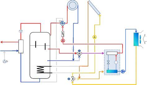 Waermepumpe Und Solarthermie Kombinieren by Solar Compleet Die Innovative Gesamtheizungsl 246 Sung