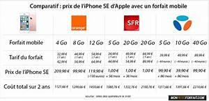 Comparatif Abonnement Mobile : comparatif des prix de l 39 iphone se orange bouygues ou sfr ~ Medecine-chirurgie-esthetiques.com Avis de Voitures